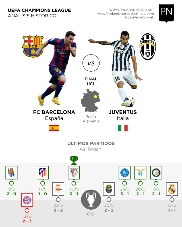 ucl-by-pn-01-equipos