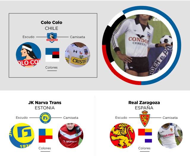 colores identidad escudo Colo Colo Narva Zaragoza