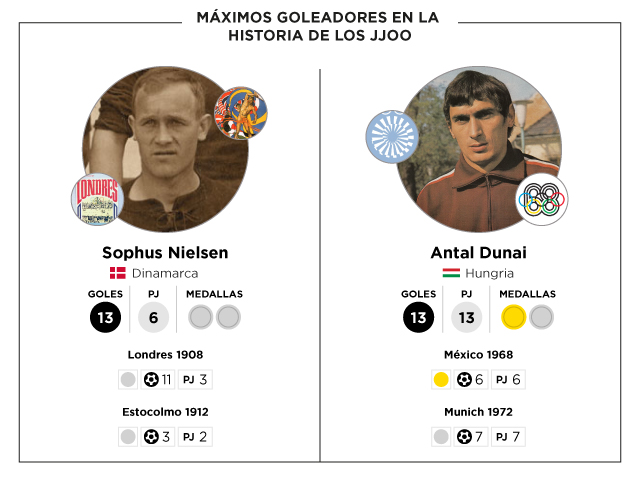 goleadores3