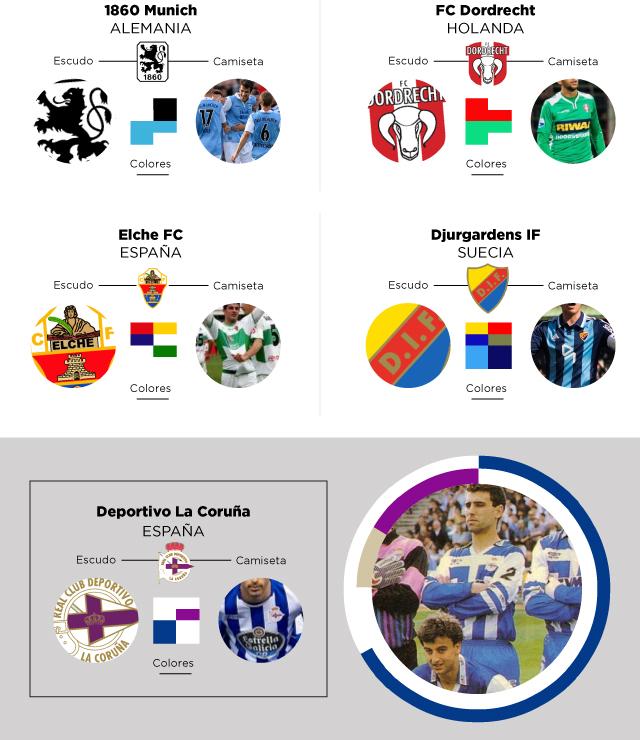colores identidad escudo