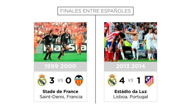 UCL-FINAL-MADRID-3-2