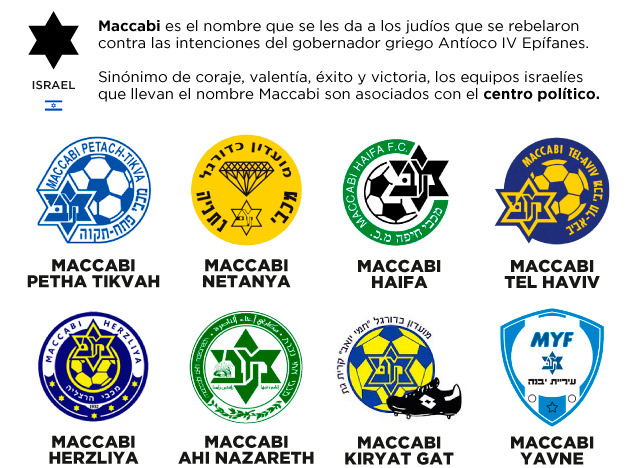 05-maccabi